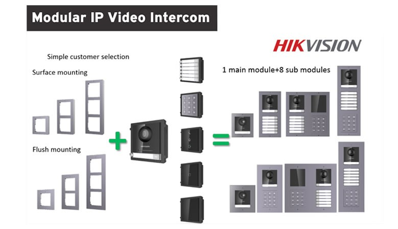 Modular IP Video Intercom